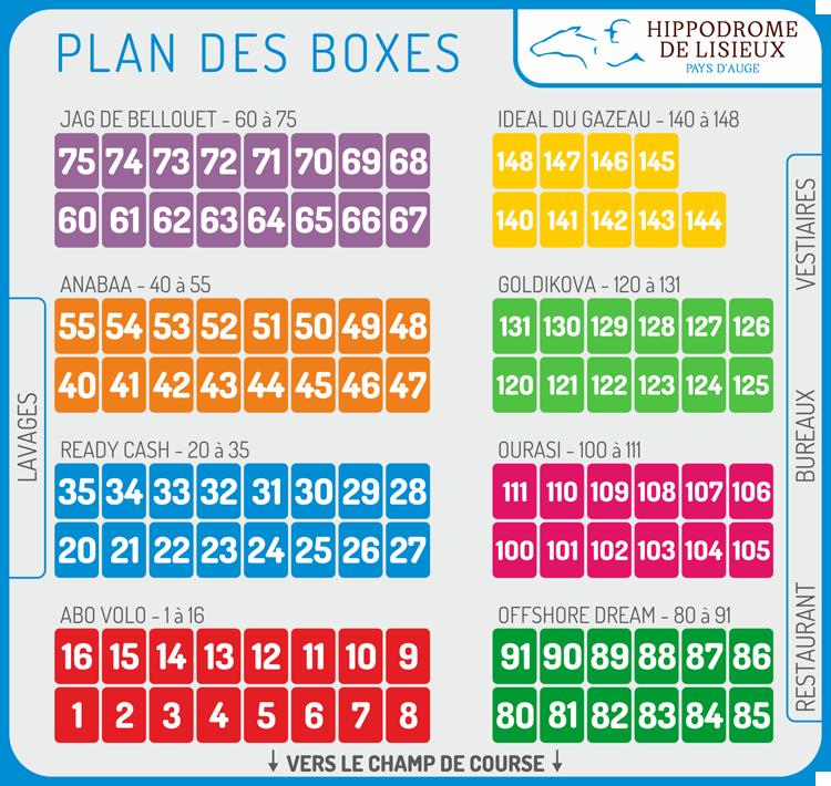 plan boxes chevaux hippodrome lisieux calvados normandie